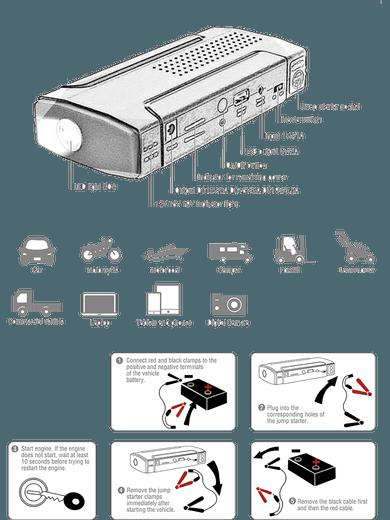 4smarts JumpStart Powerbank Ignition 13.900 mAh schwarz
